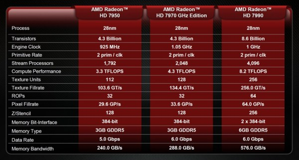 AMD_Radeon_HD_7990_10