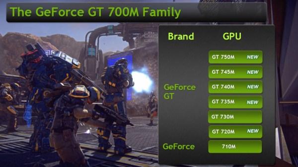 GeForce_GT700M_Series_001