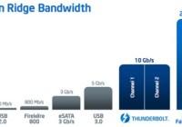 "Intel anuncia ""Falcon Ridge"" Thunderbolt a 20 Gbps"