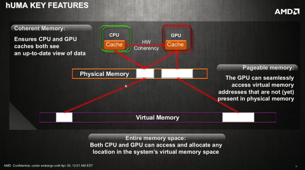 amd_heterogeneous_uniform_memory_access_14