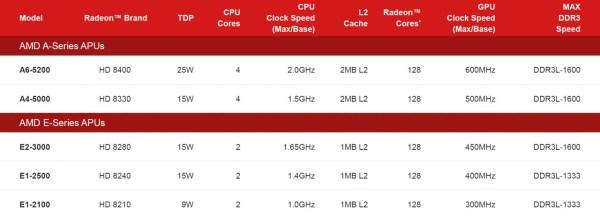 AMD-Kabini-05