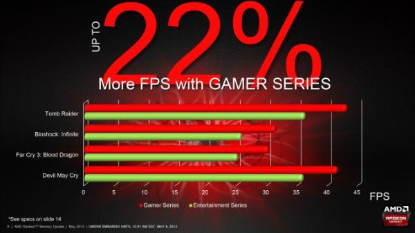 AMD_Gamer_Series_Memory_04