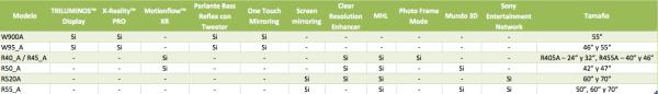 Captura de pantalla 2013-05-15 a la(s) 21.44.34