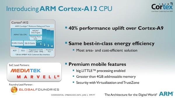 ARM_Cortex_A12_000