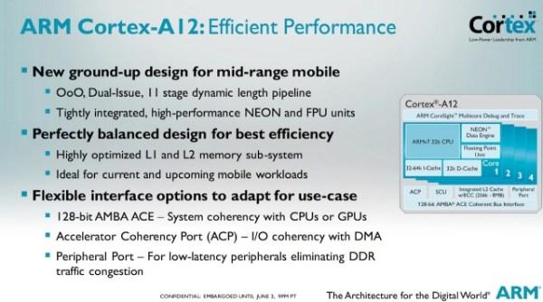 ARM_Cortex_A12_001