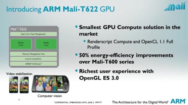 ARM_Cortex_A12_03
