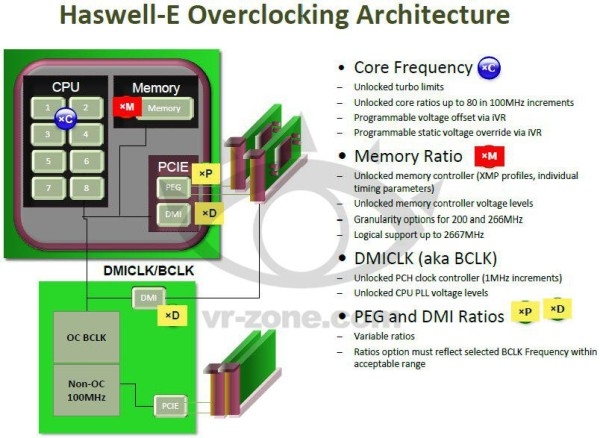 Haswell-E_05