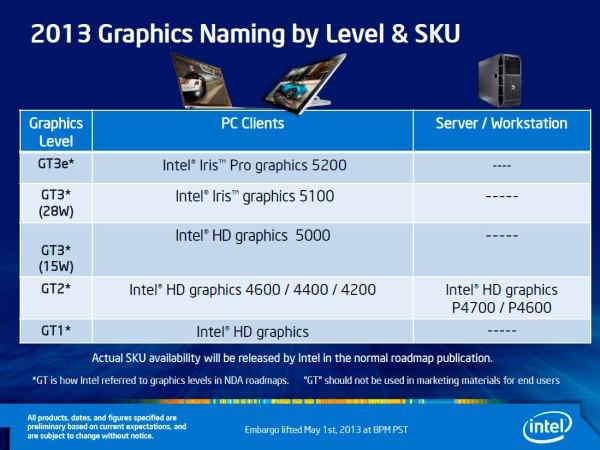 Intel_Haswell_Graphics_02