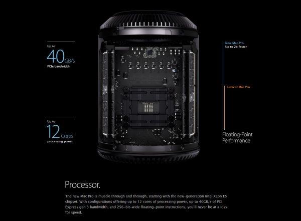 Mac_Pro_2013_CPU