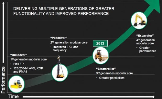 AMD_Excavator_Roadmap
