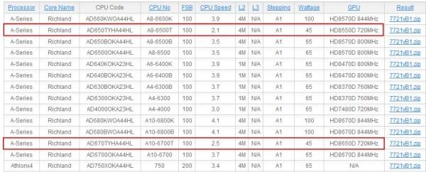MSI_FM2-A55M-E33_APU_Support_Bios_List