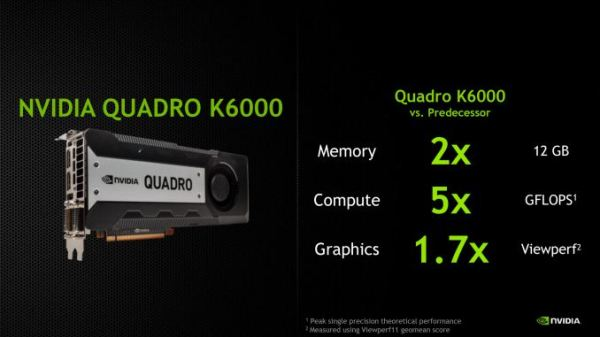 NVIDIA_Quadro_K6000_02