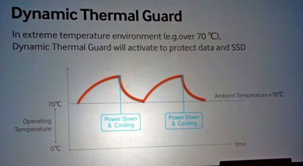 Samsung_840_EVO_Thermal_Guard