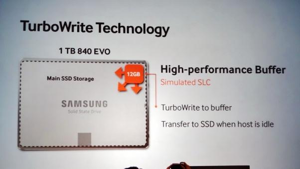 Samsung_840_EVO_TurboWrite