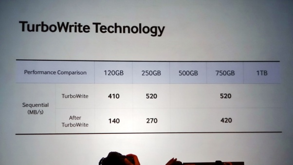 Samsung_840_EVO_TurboWrite_2