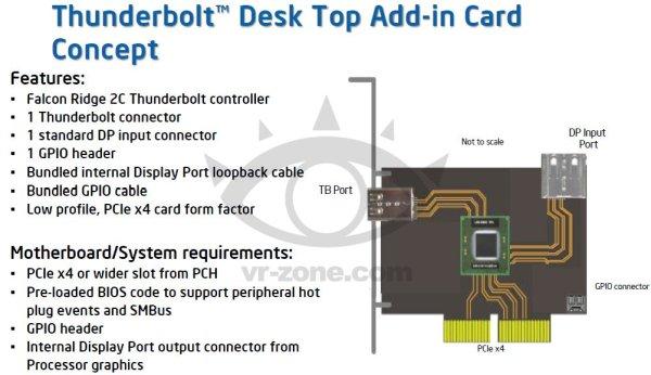 Intel_Thunderbolt_Add-in-Card_Ref_01