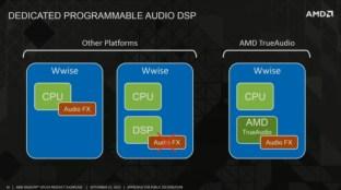 AMD_Radeon_R9_290X_Presentation_31