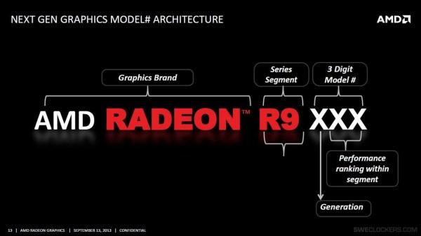 AMD_Radeon_R9_290X_Presentation_35