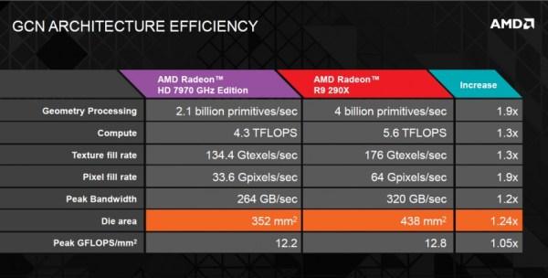 AMD-Hawaii-R9-290X-2