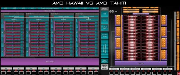 AMD-Hawaii-R9-290X-3