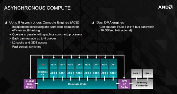 AMD-Hawaii-R9-290X-7