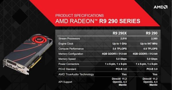 AMD-Hawaii-R9-290X-8