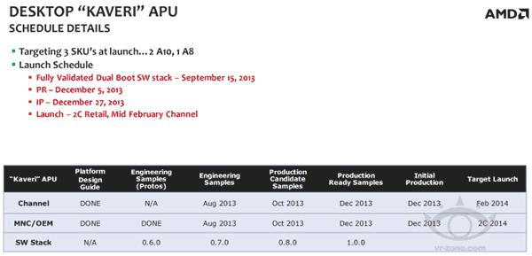 AMD-Kaveri-Steamroller-APU_lauch_date