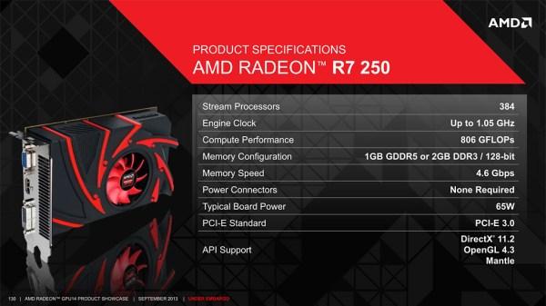 AMD-Radeon-R7-250-Specifications