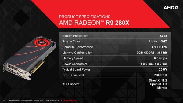 AMD-Radeon-R9-280X-Specifications