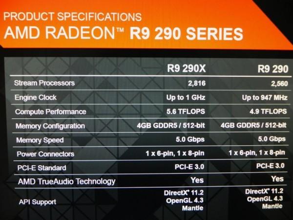 AMD-Radeon-R9-290-specifications