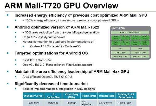 ARM_Mali_T760_T720_05