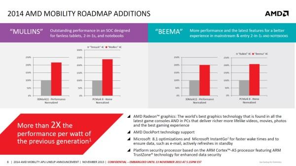 AMD_Beema_Mullins_APU_Slide_05