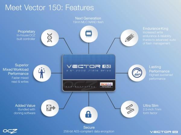 OCZ-Vector-150-Features-1