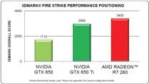 AMD_Radeon-R7-260_09