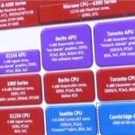 """AMD revela sus CPU/APU Opteron """"Toronto"""" (Excavator) y """"Cambridge"""" (ARM 64-bit)"""
