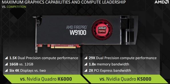 AMD_FirePro_W9100_04