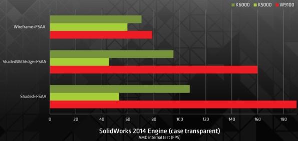 AMD_FirePro_W9100_06