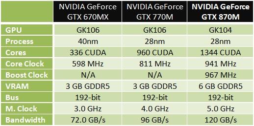 GeForce_GTX_800M_Series_09