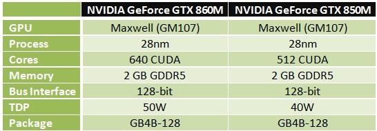 GeForce_GTX_800M_Series_10