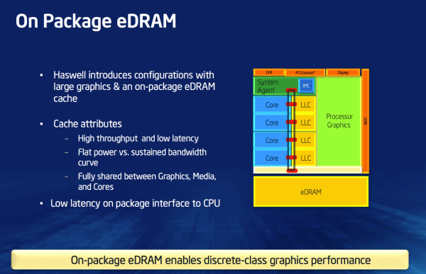 Intel-Broadwell-On-Package-eDRAM