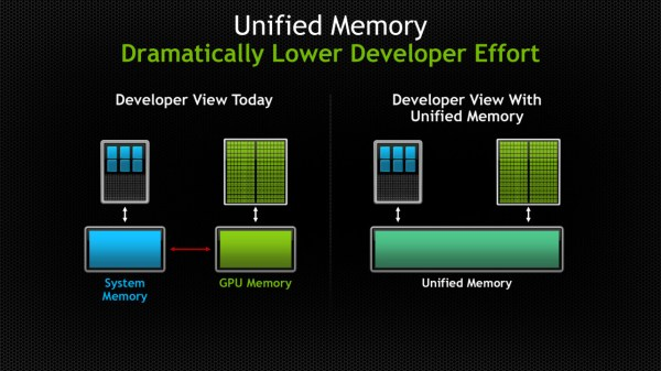 NVIDIA-Maxwell-Unified-Virtual-Memory