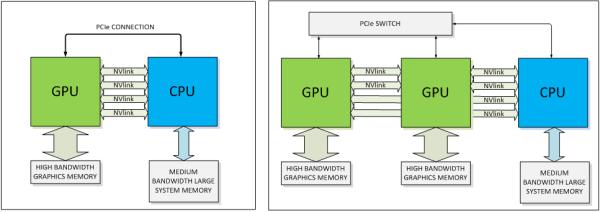 NVIDIA_NVLink_vs_PCIe_02