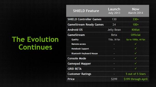 NVIDIA_Shield_March_Update_02