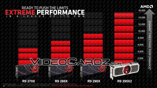 AMD-Radeon-R9-295X2-Project-Hydra-07