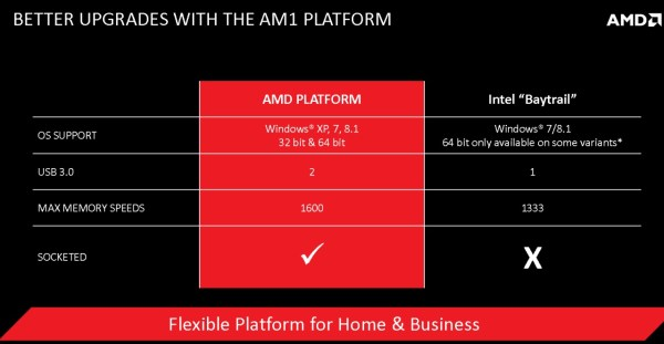 AMD_AM1_Sempron_Athlon_07