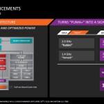 AMD_Beema_Mullins_APU_Slide4