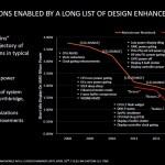 AMD_Beema_Mullins_APU_Slide5