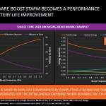 AMD_Beema_Mullins_APU_Slide7