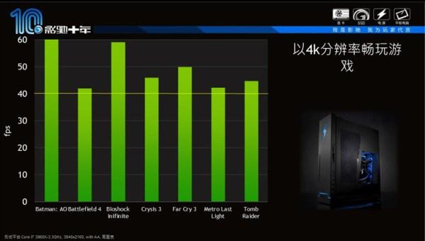 GeForce-GTX-TITAN-Z_bench