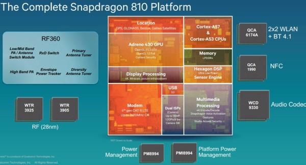 Qualcomm_Snapdragon_810_808_01